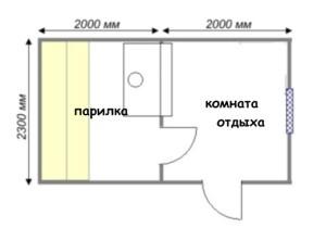 план готовой бани 4х2