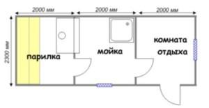 план готовой бани 6х2