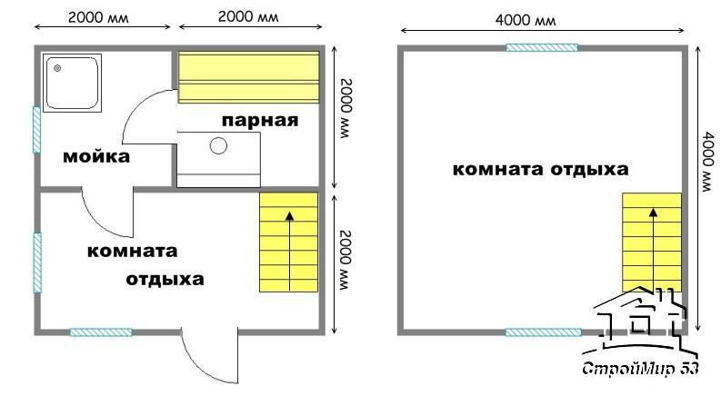25 Баня из бруса 4х4 Дома и бани из бруса в Туле и Калуге.