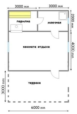 план бани 6х9