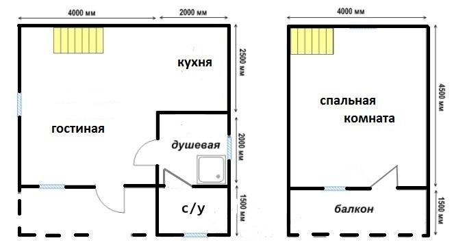 plan-doma-za-million