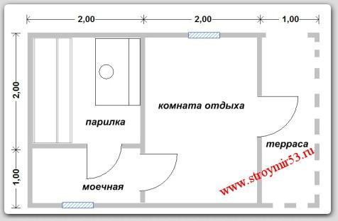 Баня проекты 3х5