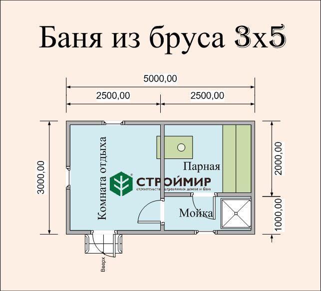 Баня 3х5 цена, проект