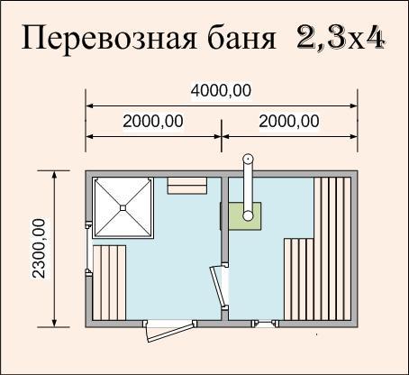 Готовая баня 4х2