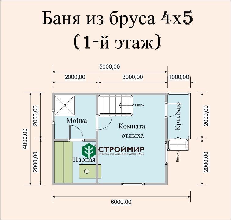 Баня 5х4 с мансардой (проект Б-58)